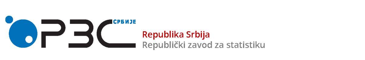U Srbiji mesečna inflacija u septembru 08%, međugodišnja 5,7%