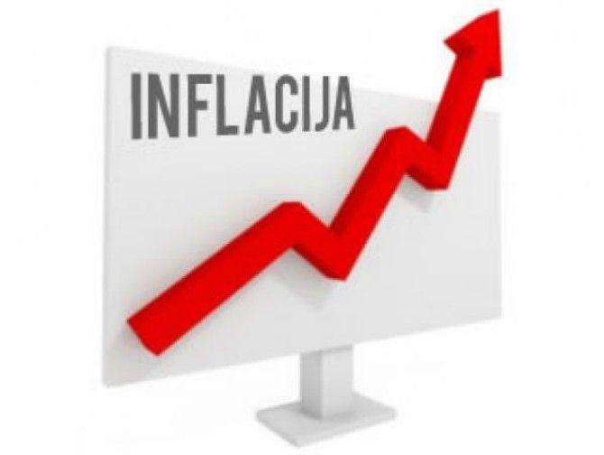 Месечна инфлација у децембру 0,1 одсто