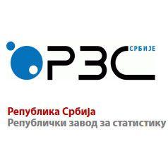 Spoljnotrgovinska razmena Srbije za devet meseci ove godine manja za 5,4 odsto
