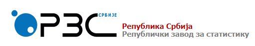 Maloprodaja u Srbiji u januaru veća za 10,9 odsto