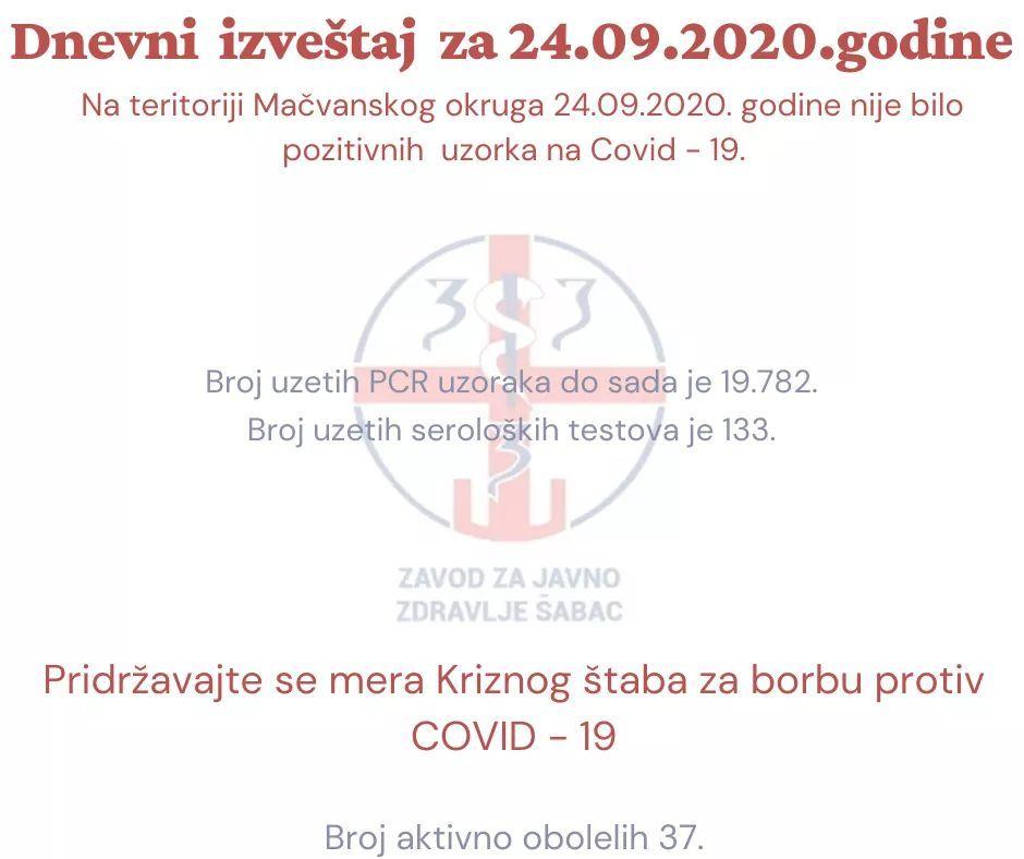 Bez pozitivnih na Kovid-19 u Okrugu