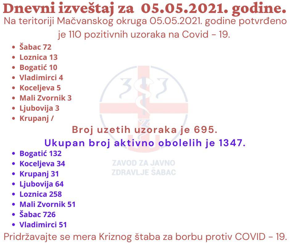 foto: fb strana ZZJZ