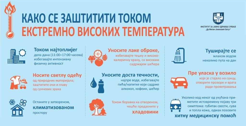 ЗЗЈЗ Шабац: Високе температуре - како се заштитити