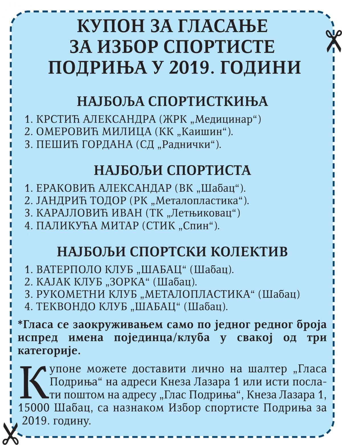 Избор спортисте Подриња у 2019. години