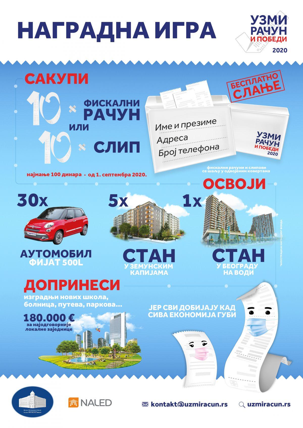 Сајт Владе Републике Србије, Координационо тело за сузбијање сиве економије