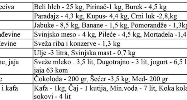 Maratonska trka plata i korpe (2)