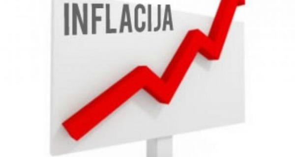 Инфлација у Србији у октобру 0,1 одсто