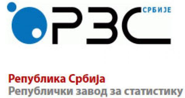 Спољнотрговинска размена Србије за девет месеци ове године мања за 5,4 одсто