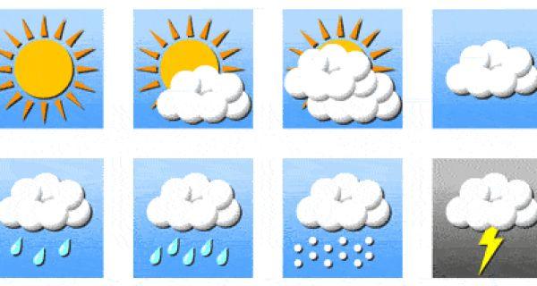 Вечерас киша