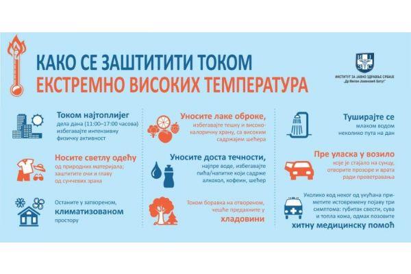 ZZJZ Šabac: Visoke temperature - kako se zaštititi