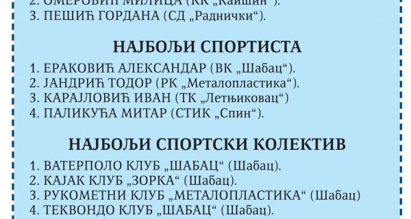 Čitaoci biraju: Izbor sportiste Podrinja