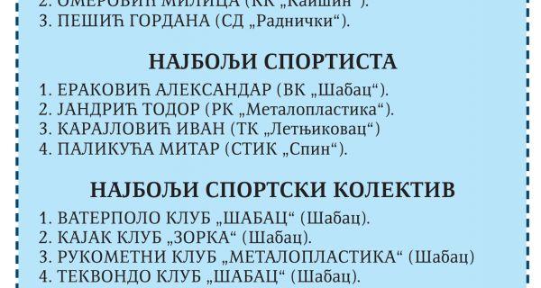 Izbor sportiste Podrinja u 2019. godini